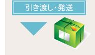 STEP4 引き渡し・発送